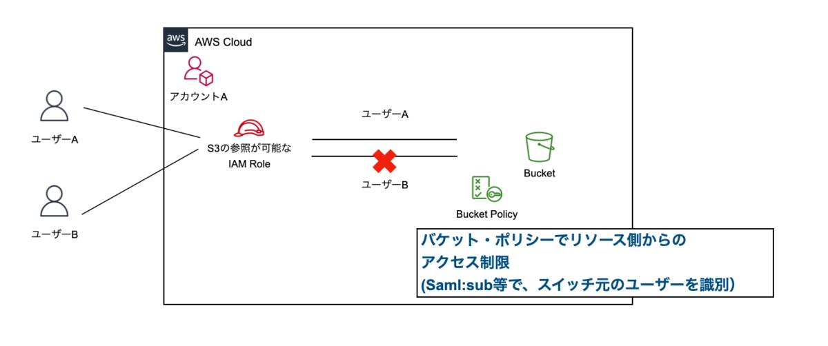 f:id:takurosasaki:20210326103519p:plain