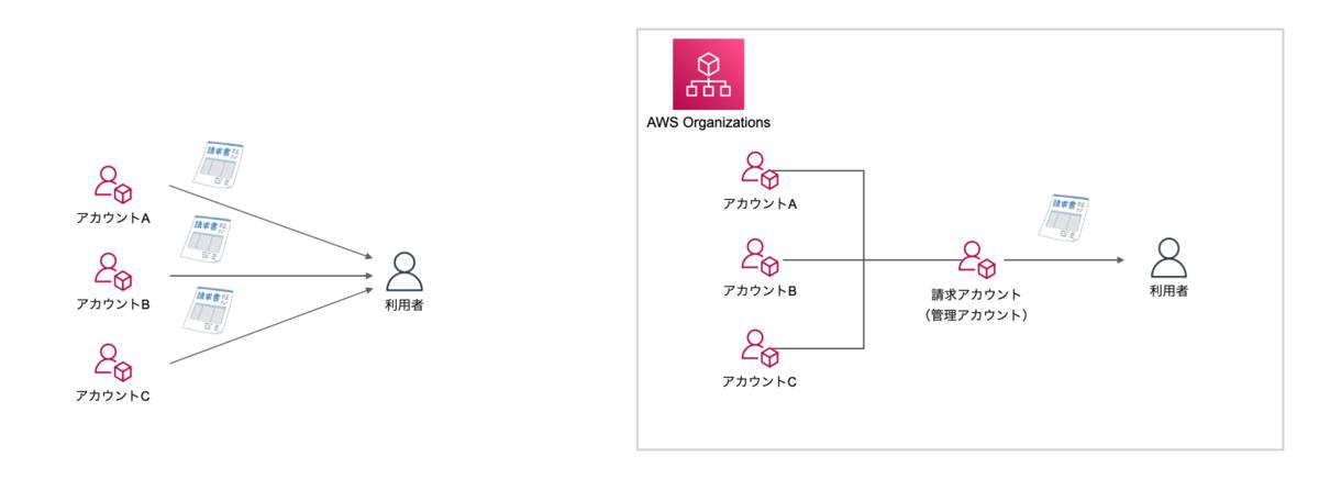 f:id:takurosasaki:20210403104626p:plain