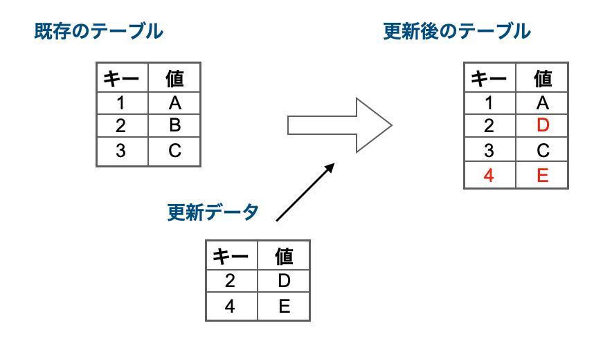 f:id:takurosasaki:20210405201628p:plain