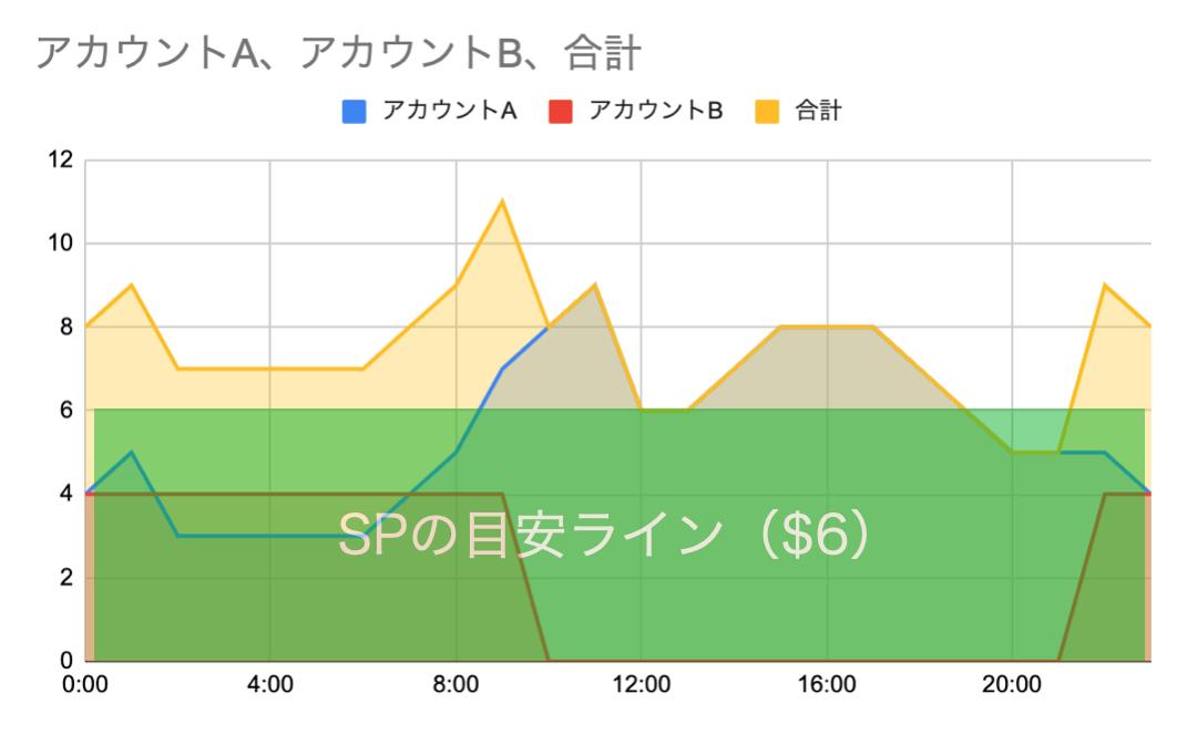 f:id:takurosasaki:20210421081310p:plain