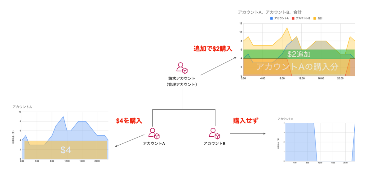 f:id:takurosasaki:20210421082759p:plain