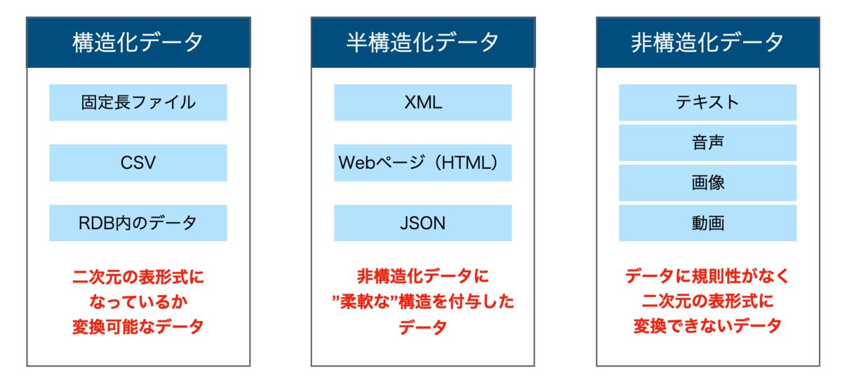 f:id:takurosasaki:20210504161950p:plain