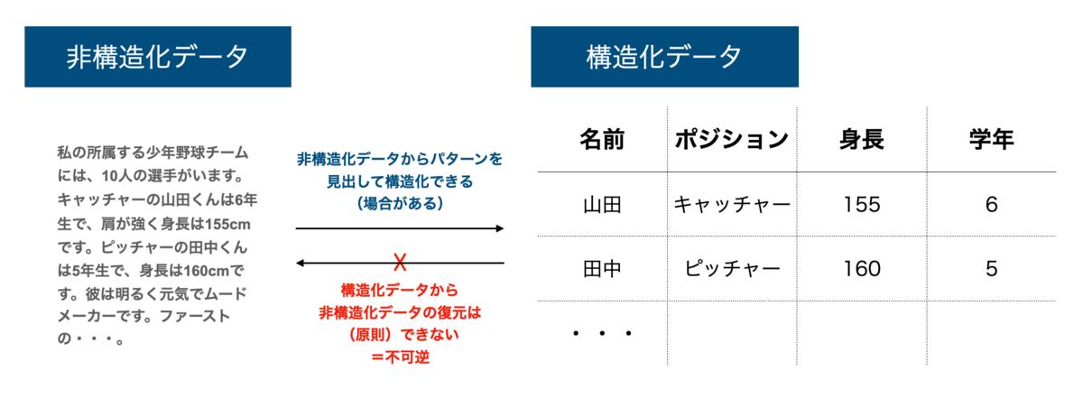 f:id:takurosasaki:20210505113408p:plain