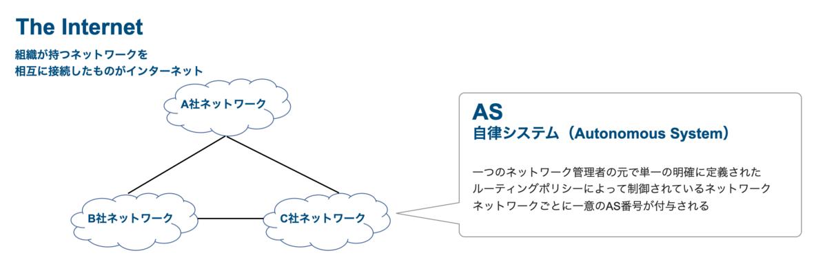 f:id:takurosasaki:20210505194222p:plain