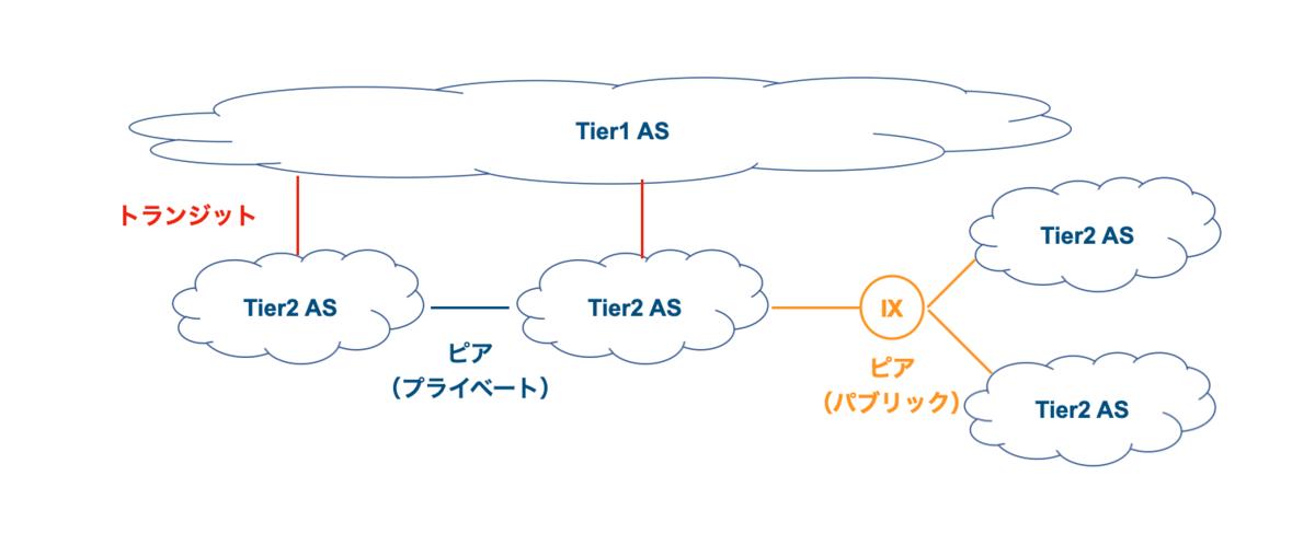 f:id:takurosasaki:20210505201102p:plain