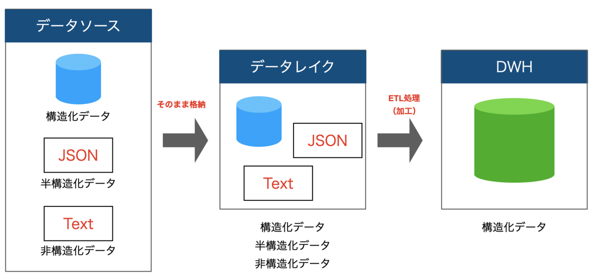 f:id:takurosasaki:20210506102250p:plain