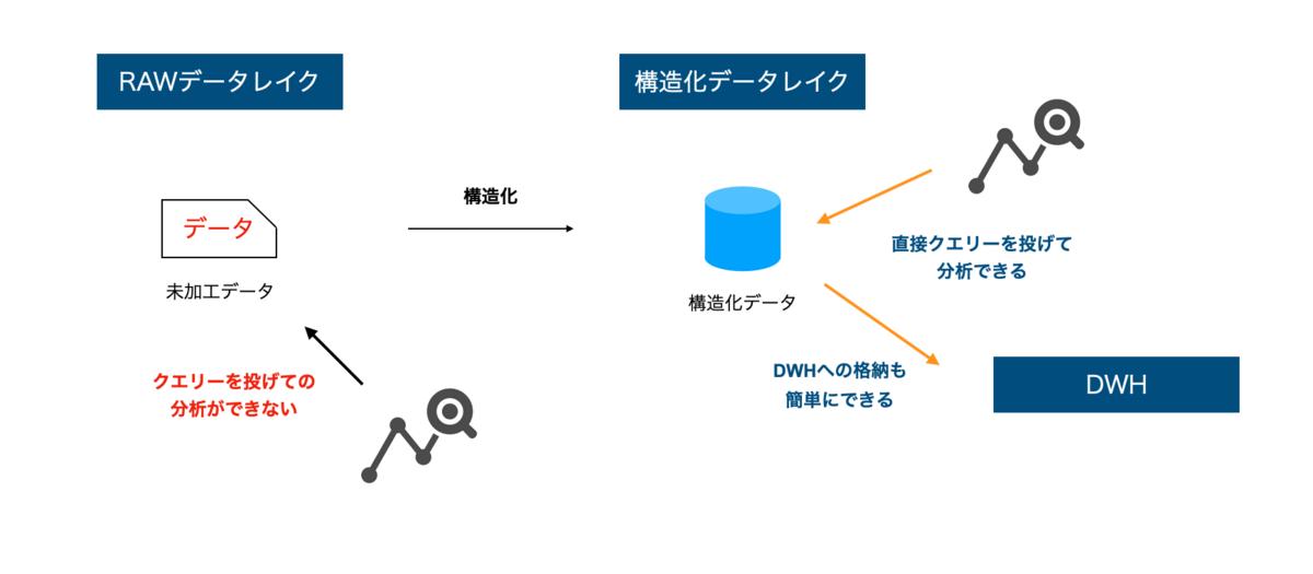 f:id:takurosasaki:20210518005442p:plain