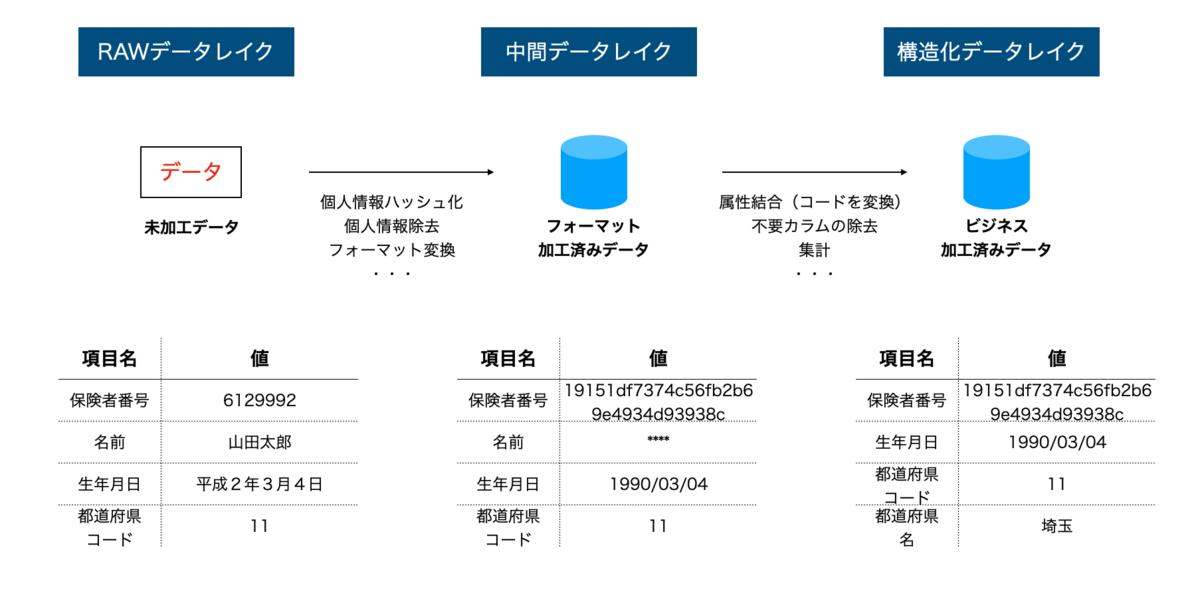 f:id:takurosasaki:20210519083926p:plain