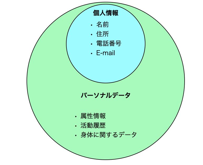 f:id:takurosasaki:20210527081627p:plain