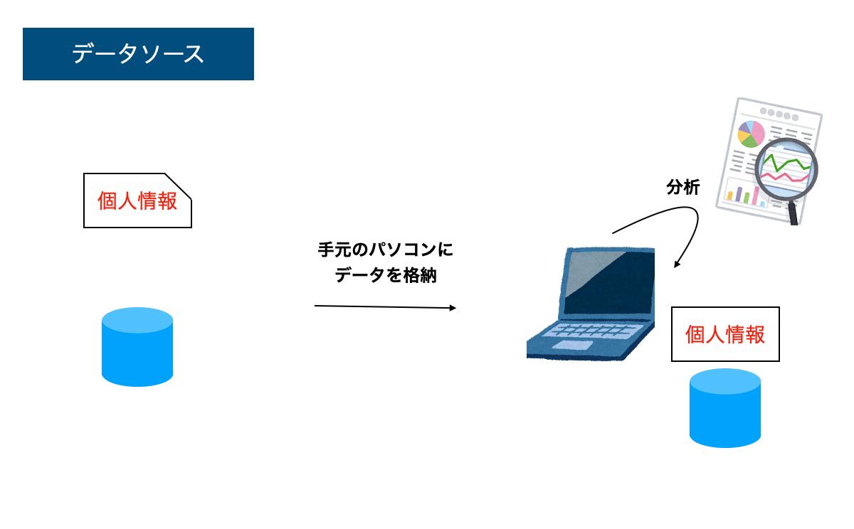 f:id:takurosasaki:20210531075742p:plain