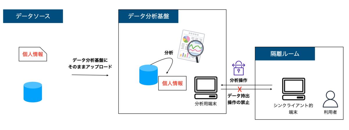 f:id:takurosasaki:20210531075802p:plain