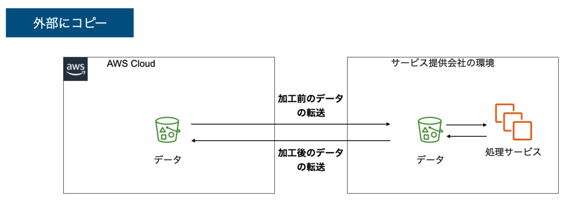 f:id:takurosasaki:20210606162947p:plain