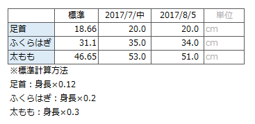 f:id:takusannokimochi:20170805094119p:plain