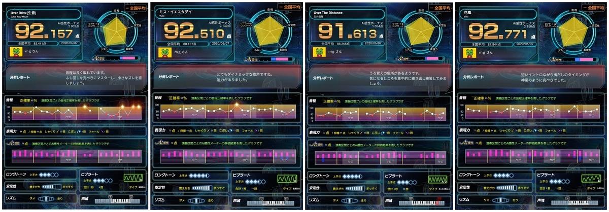 f:id:takusannokimochi:20200607205329j:plain