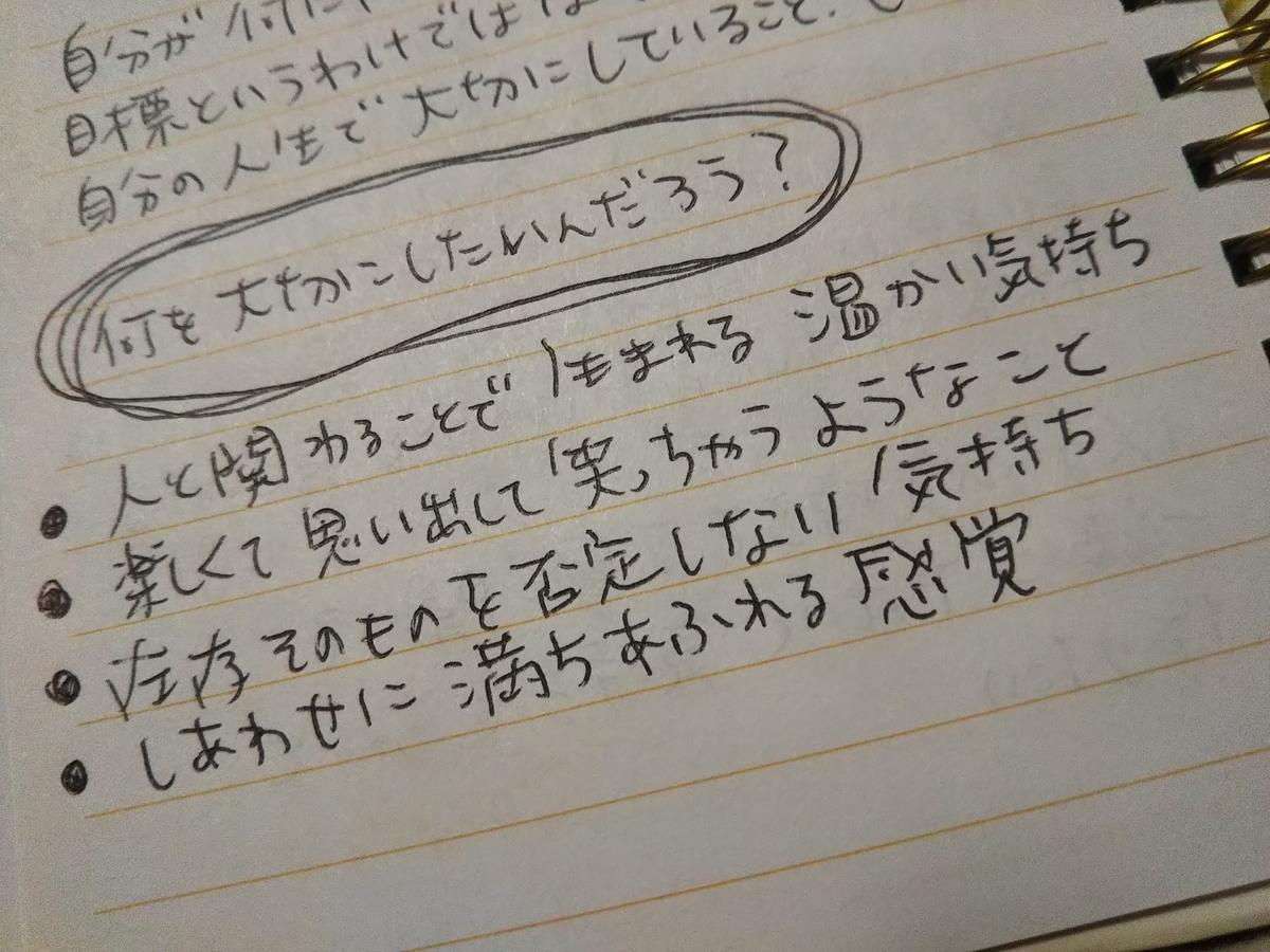 f:id:takusannokimochi:20200922193238j:plain