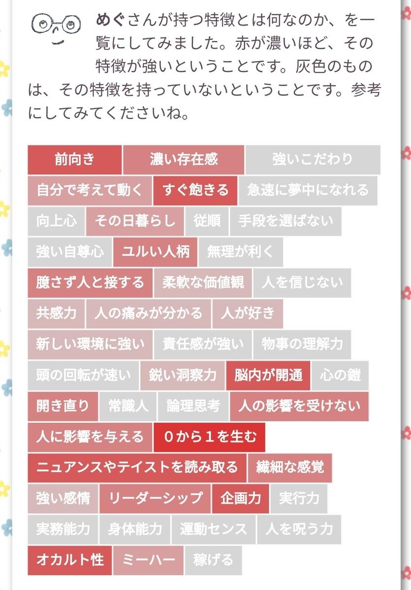 f:id:takusannokimochi:20210211083846j:plain