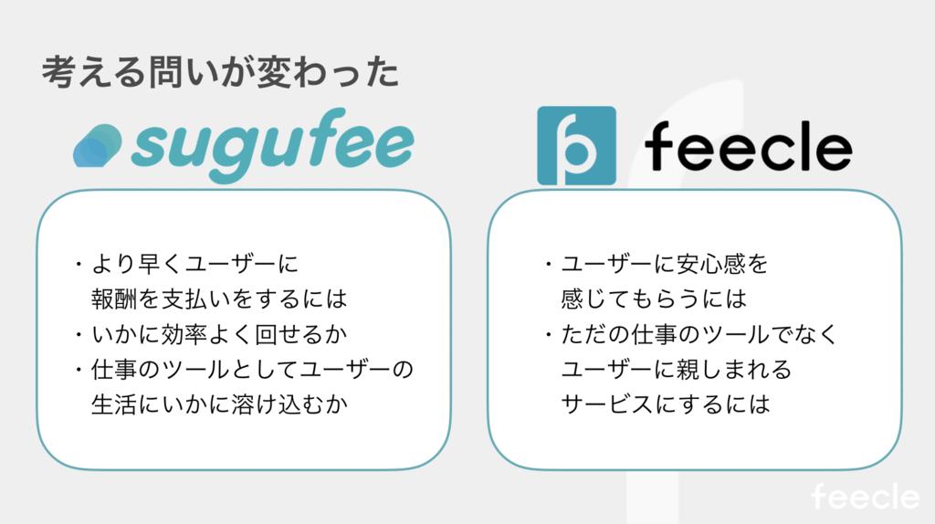 f:id:takuto-yao:20181024143334p:plain