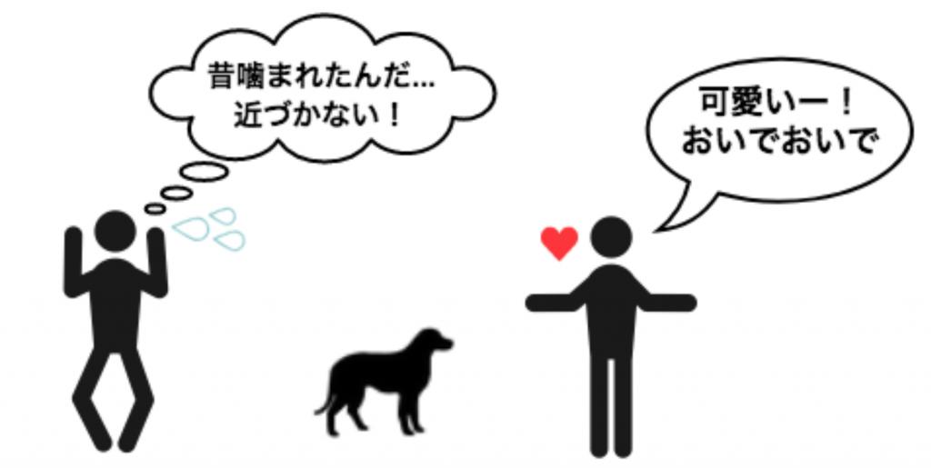 f:id:takuto-yao:20181220012236p:plain