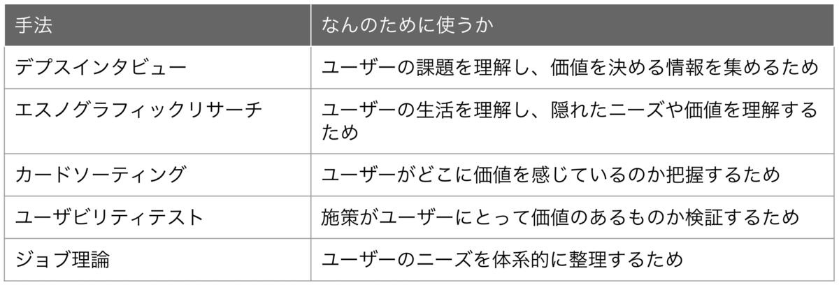 f:id:takuto-yao:20190322101308p:plain