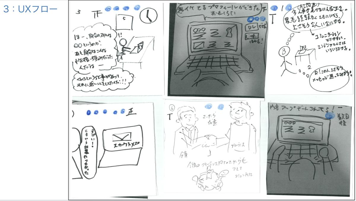 f:id:takuto-yao:20200107184320p:plain