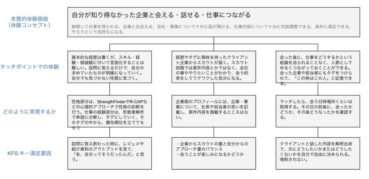 f:id:takuto-yao:20200107185300p:plain