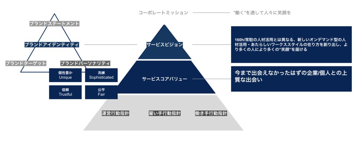 f:id:takuto-yao:20200108192329p:plain