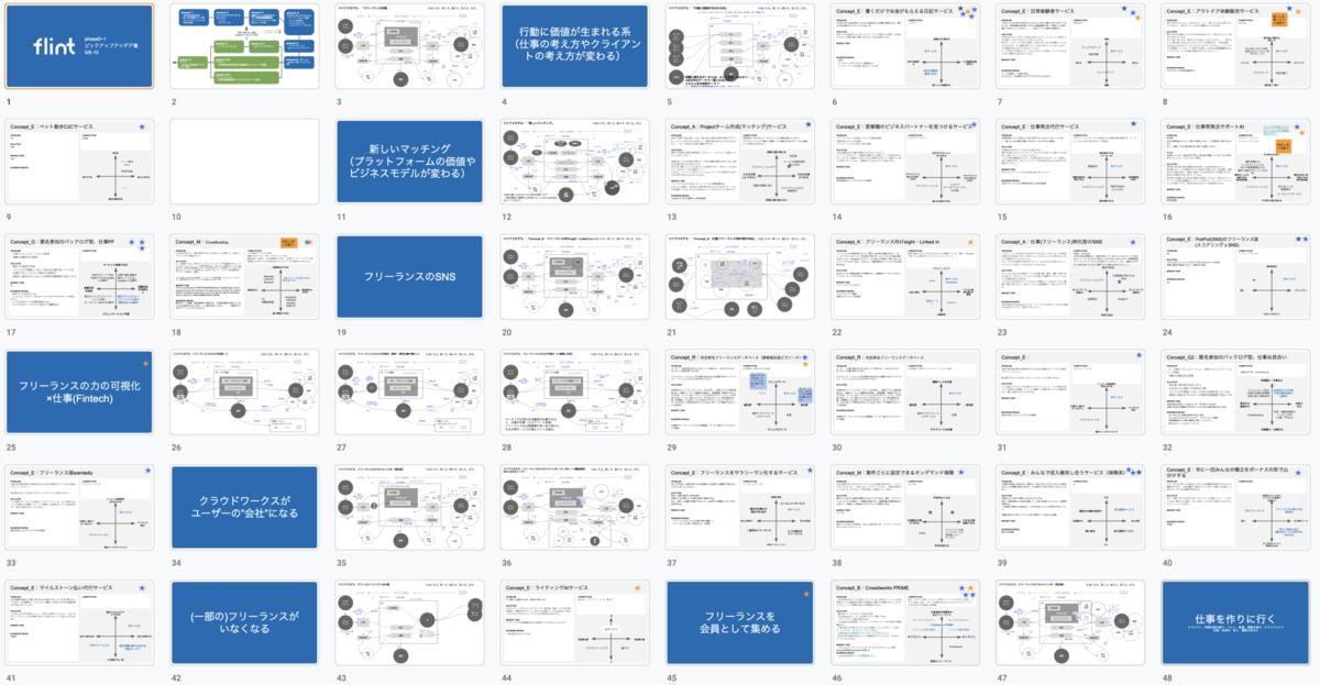 f:id:takuto-yao:20200108194405p:plain