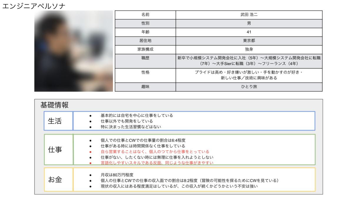 f:id:takuto-yao:20200108194709p:plain