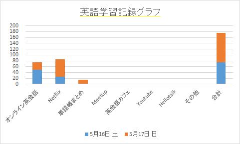f:id:takuto95n:20200518194158p:plain