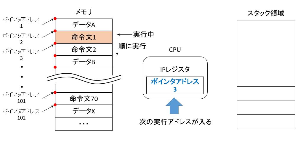 f:id:takuya-endo:20180423234813p:plain