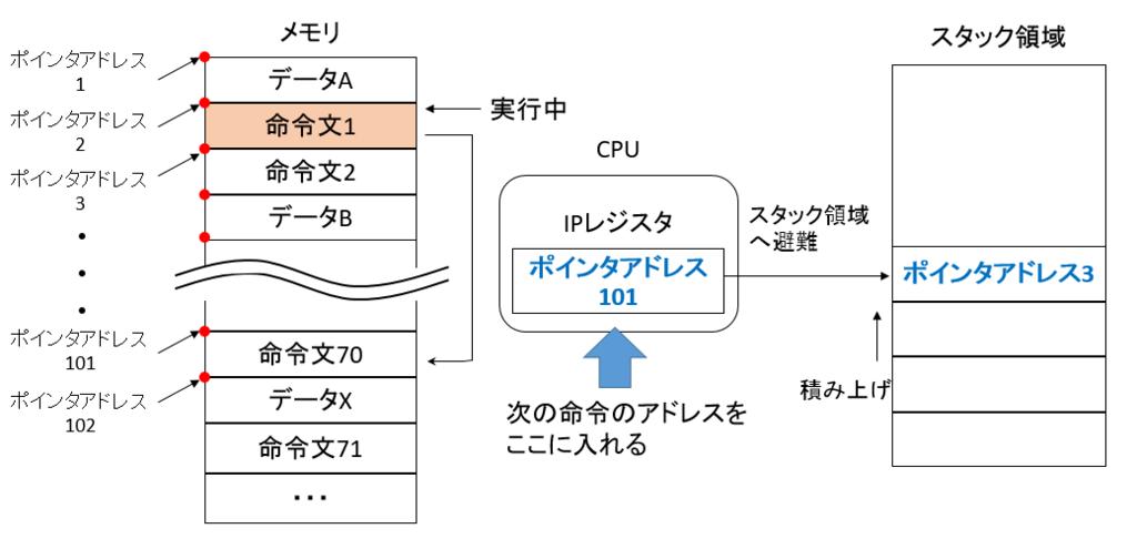 f:id:takuya-endo:20180423234816p:plain