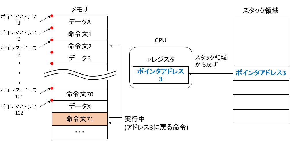 f:id:takuya-endo:20180423234821p:plain