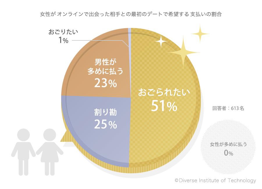 f:id:takuya-iwamoto-dvs:20160620111719p:plain