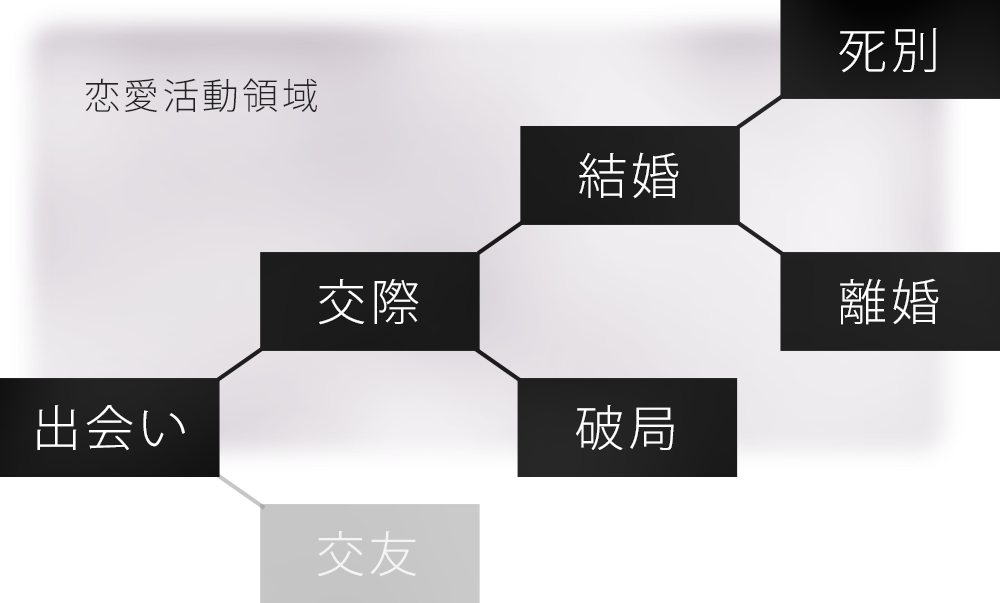 f:id:takuya-iwamoto-dvs:20170127131713p:plain