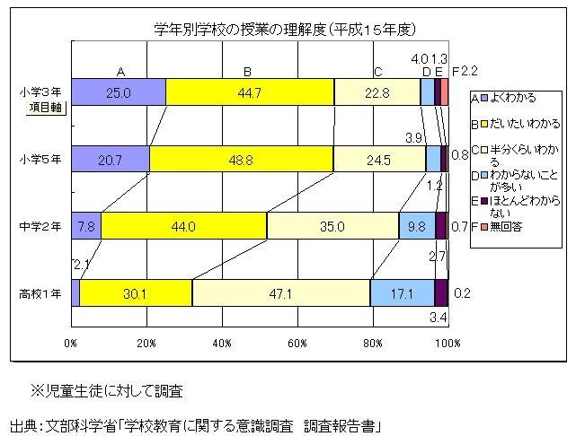 f:id:takuya0206:20120723185107j:plain
