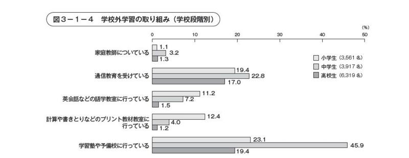 f:id:takuya0206:20120723185535j:plain