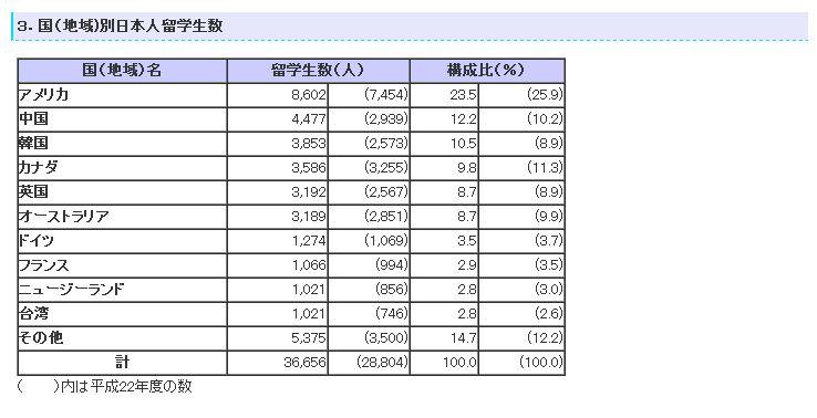 f:id:takuya0206:20131029114845j:plain