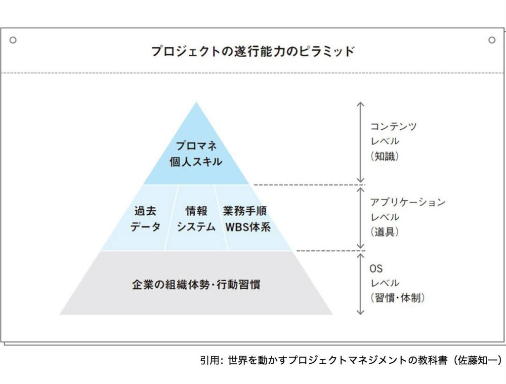 f:id:takuya0206:20180225163829j:plain