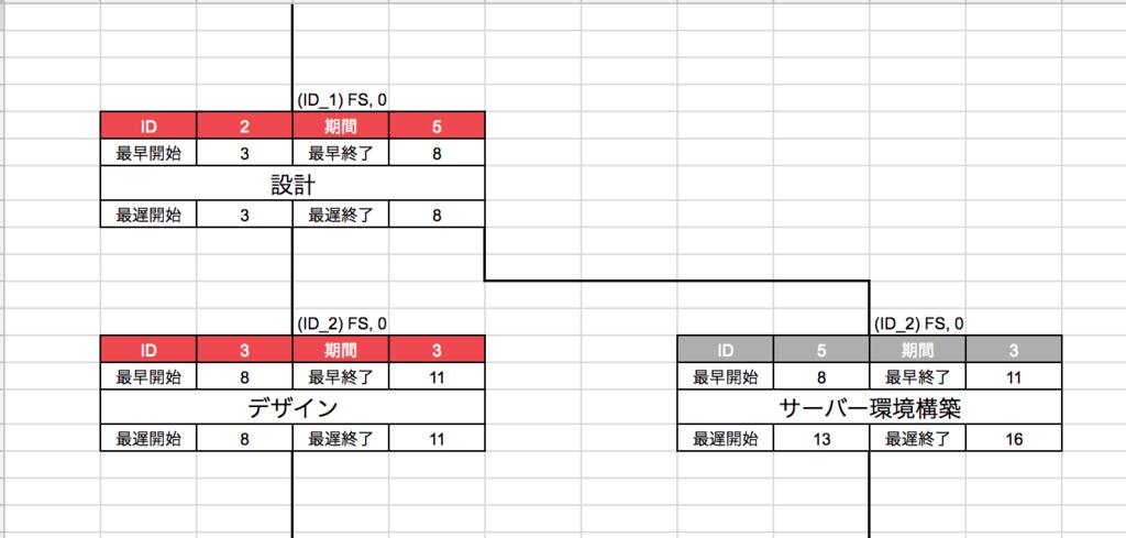 f:id:takuya0206:20180315225612p:plain