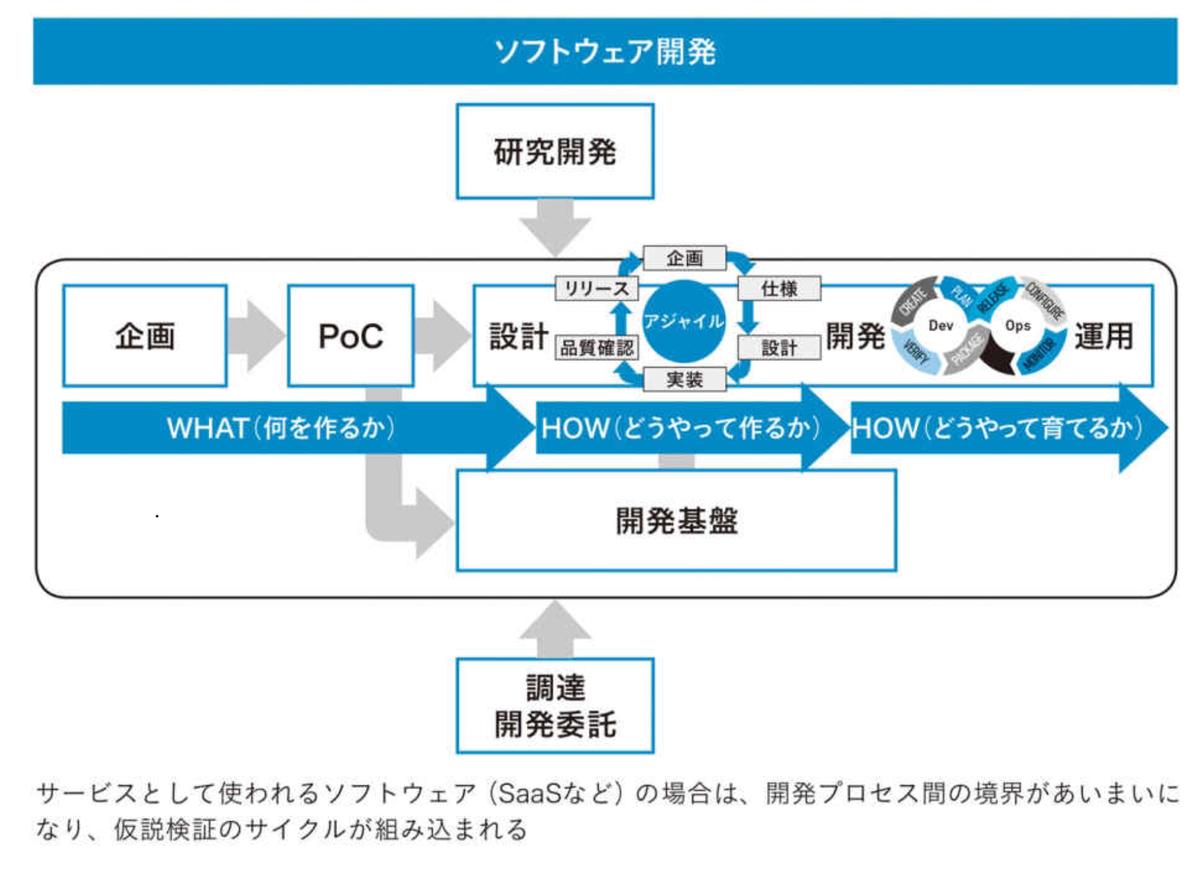 f:id:takuya0206:20200111230111j:plain