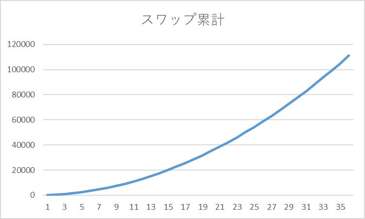 f:id:takuya03:20181210133148p:plain