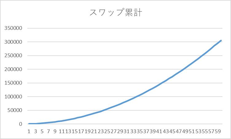 f:id:takuya03:20181210133223p:plain