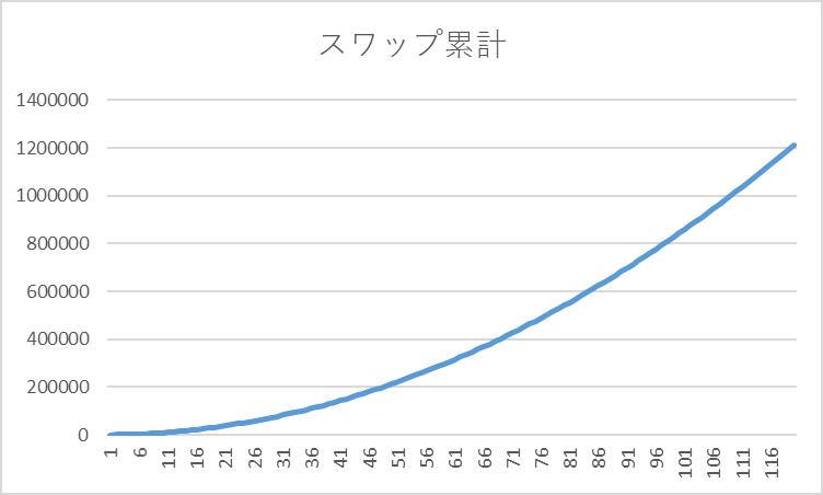 f:id:takuya03:20181210133252p:plain