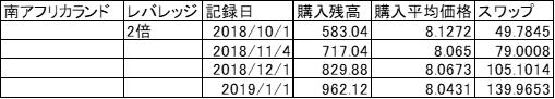 f:id:takuya03:20190105140444p:plain