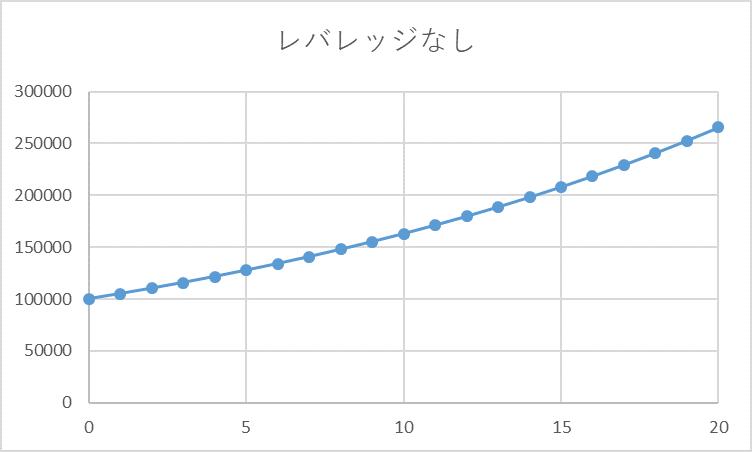 f:id:takuya03:20190128040317p:plain
