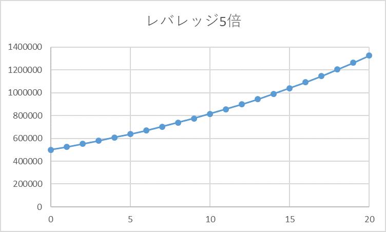 f:id:takuya03:20190128041417p:plain