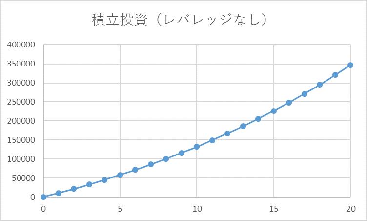 f:id:takuya03:20190128061455p:plain