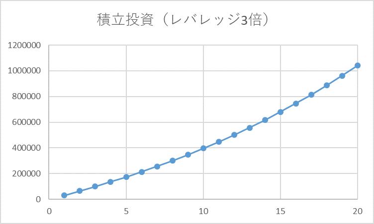 f:id:takuya03:20190128061512p:plain