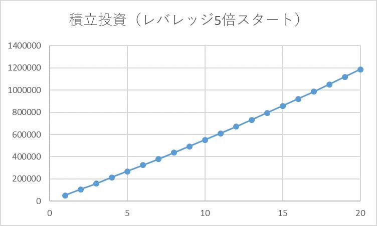 f:id:takuya03:20190128061544p:plain