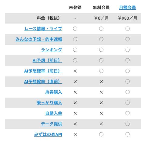 f:id:takuya0411:20201103174126p:plain